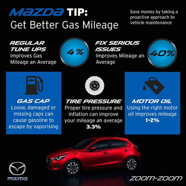 Better Gas Mileage   MAZDA BEST OFFER U0026 PROMOTION Of The BRAND NEW MAZDA  Cars In MALAYSIA